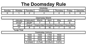 Doomsday rule