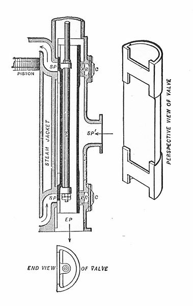 File:Murdoch's long D slide valve (Jamieson, Elementary