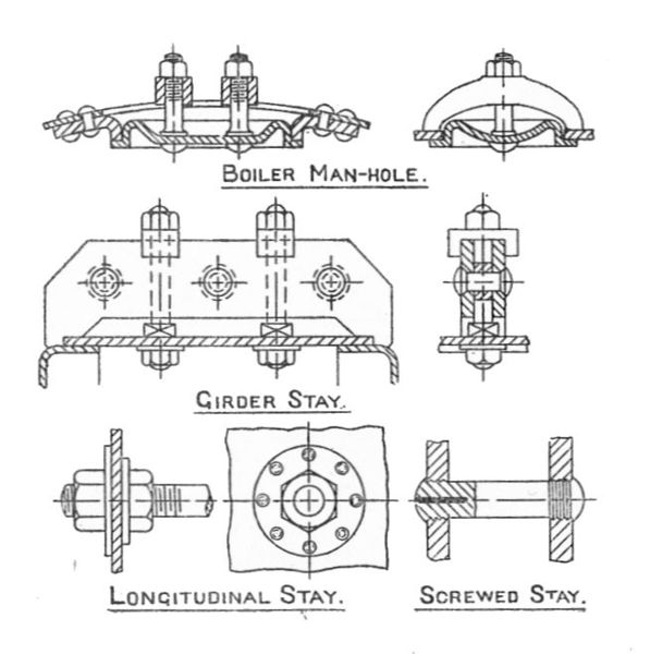 File:Boiler stays (Bentley, Sketches of Engine and Machine