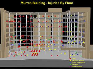 English: Floor-by-floor breakdown of the injur...