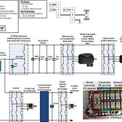 Abb Vfd Wiring Diagram 1992 Dodge Dakota Fuse Box Variable-frequency Drive - Wikipedia