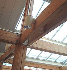 How To Make A Glulam Beam