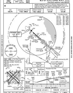 Approach plate also wikipedia rh enpedia