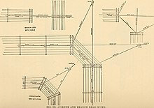 telephone pole diagram arena stage utility wikipedia standard arrangement for poles