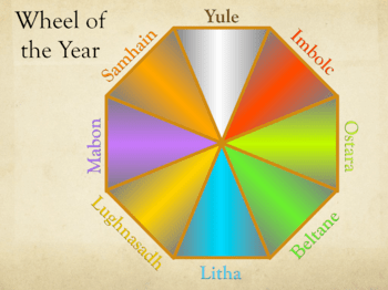 English: Wheel of the Year with Fire Festivals...