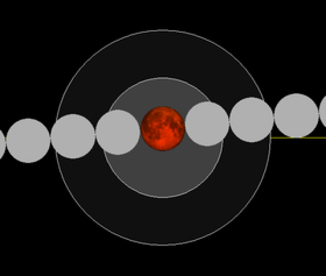 Lunar Eclipse Chart Close 2018jul27 Png