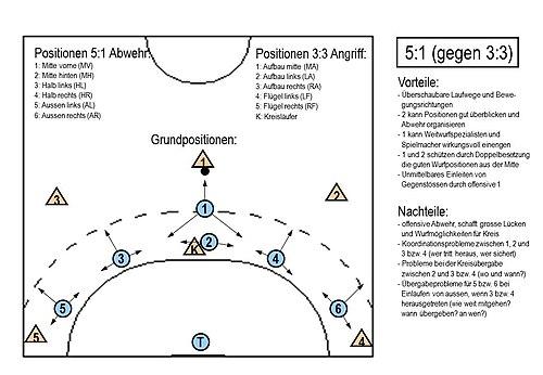 benutzer frantsch baustelle handball