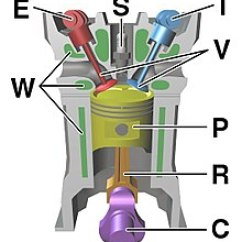 Valve Timing Diagram For 4 Stroke Diesel Engine 98 F150 Ignition Wiring Internal Combustion Wikipedia