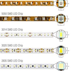 5050 Led Strip Wiring Diagram Pioneer Deck Light Wikipedia