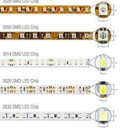 led strip light 12v wiring diagram [ 1200 x 1364 Pixel ]