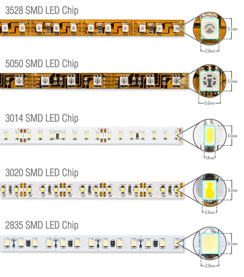 medium resolution of 5050 led strip wiring