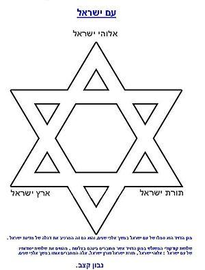עברית: מגן הדויד הוא סמלו של עם ישראל במשך אלפ...