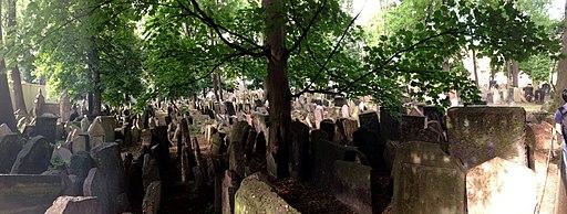 Cementerio judío en Praga