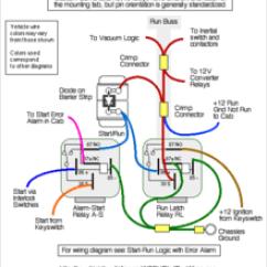 50 Amp Rv Wiring Diagram Onan Generator Marine - Simple English Wikipedia, The Free Encyclopedia