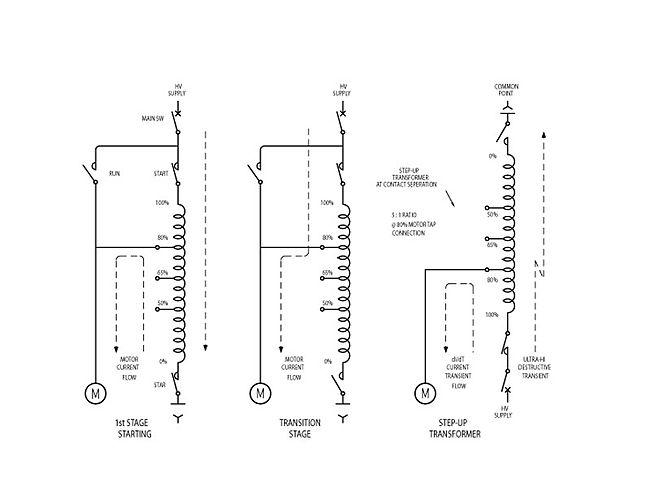 3 phase autotransformer wiring diagram chicago electric arc welder 120 for auto transformers data schematickornd rfer starter wikipedia transformer