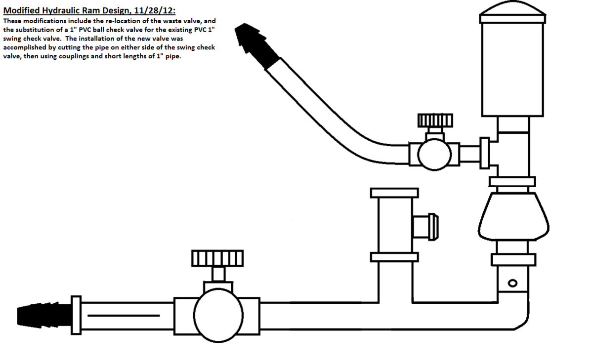 hydraulic ram diagram double pole wiring howard community college fall2012 p3501atandt wikiversity