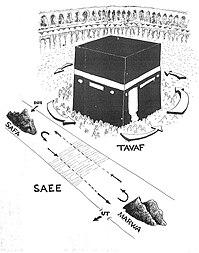 Safa and Marwa - Wikipedia