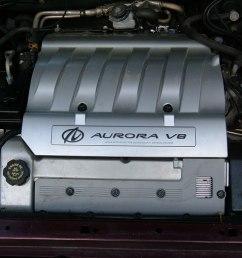 1997 oldsmobile aurora engine diagram wiring diagram mega 1998 olds aurora 4 0l engine diagram wiring [ 1280 x 960 Pixel ]