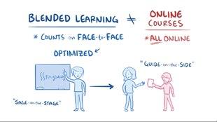 File:Blended-learning.webm