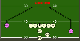 Slant route  Wikipedia
