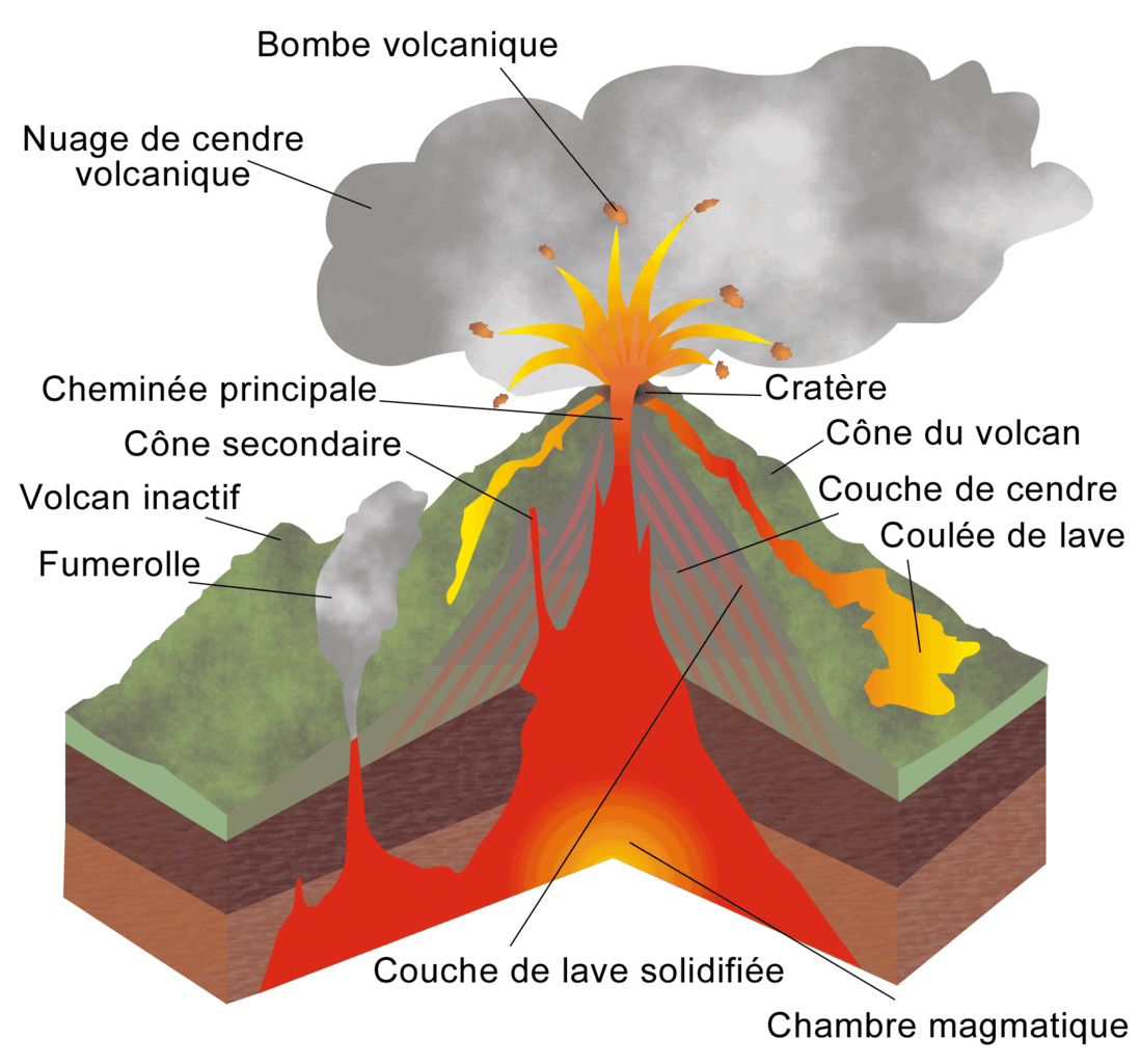 inside volcano diagram vent airmar transducer wiring diagrams file structure volcan png wikimedia commons