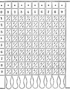 Multiplication table also wikipedia rh enpedia