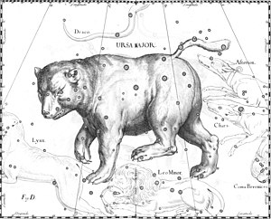 The Canes Venatici constellation from Uranogra...