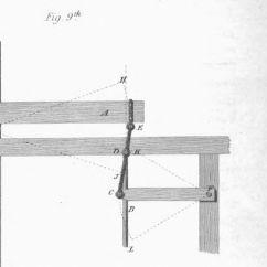 James Watt Steam Engine Diagram Charlotte Airport 39s Linkage Wikipedia