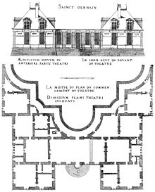 Château de Saint-Germain-en-Laye (Yvelines) : Visite