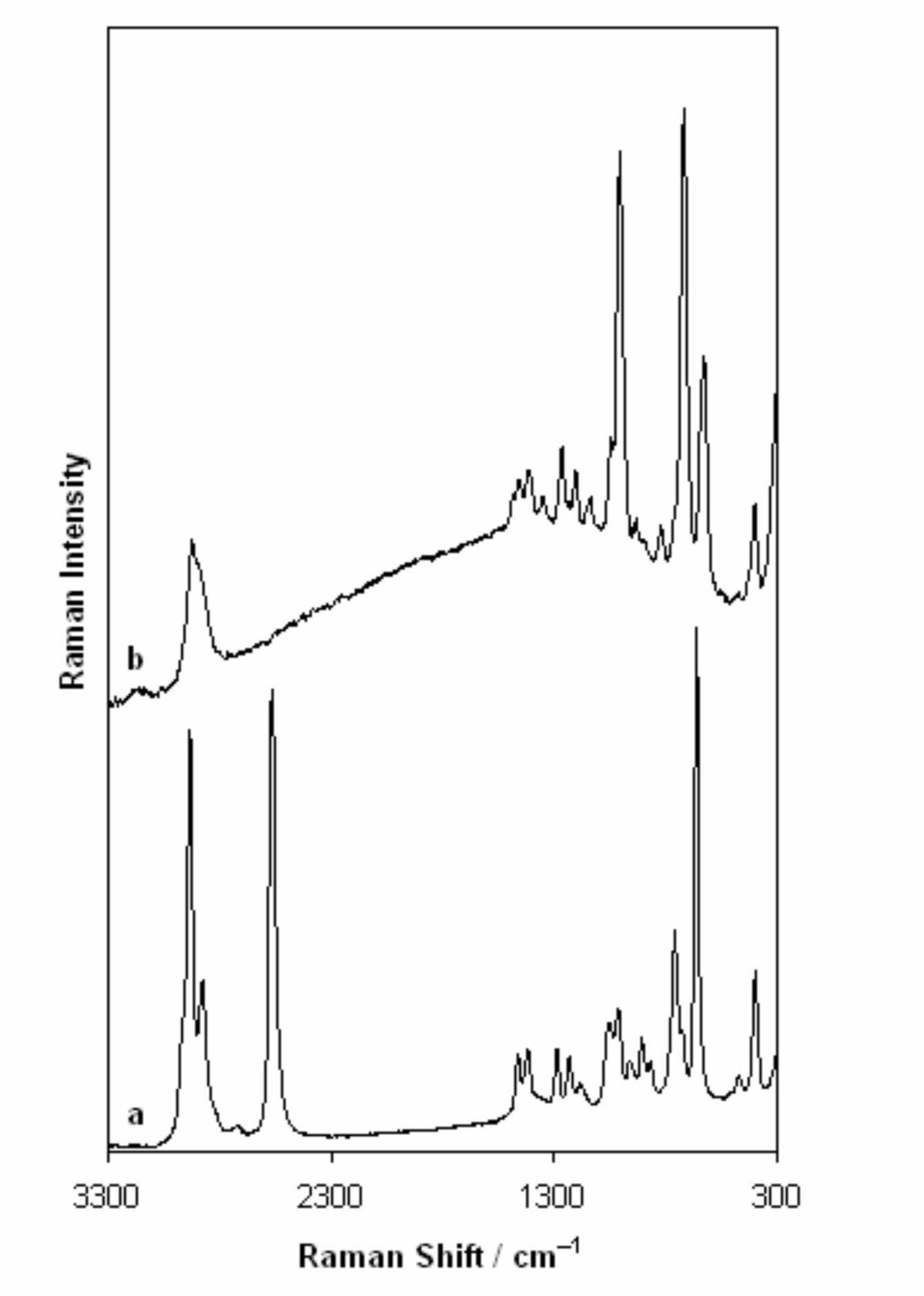 hight resolution of wiring diagram 2003 kium spectra g