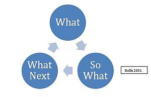 English: Steph's Rol Model