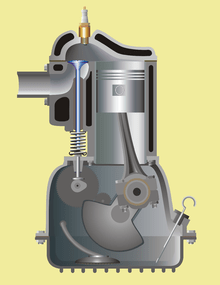 F Head Engine : engine, Flathead, Engine, Wikipedia