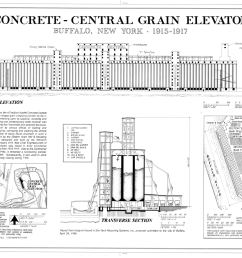 file concrete central elevator 175 buffalo river buffalo erie county ny haer ny 15 buf 28 sheet 1 of 1 png [ 1280 x 993 Pixel ]