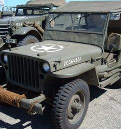 jeep wrangler 2 5 engine [ 1200 x 900 Pixel ]
