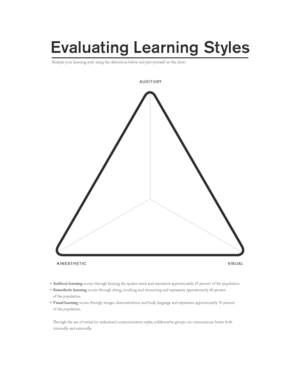 A chart used to identify the learning styles o...