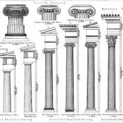 Greek Architecture Diagram High Level Network Topology Órdenes Clásicos Wikipedia La Enciclopedia Libre