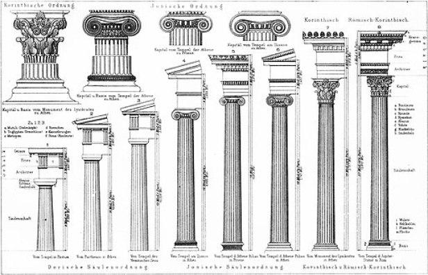 Corinthian Columns of Temple of Olympian Zeus