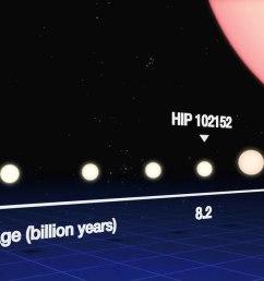 hr diagram lifetime [ 1200 x 675 Pixel ]