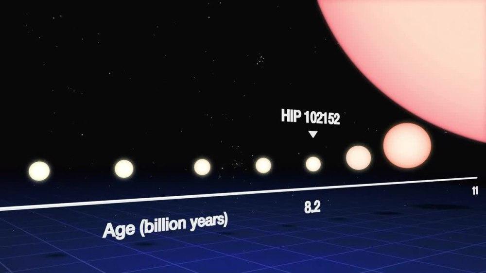 medium resolution of hr diagram lifetime