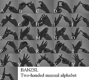 A chart showing the two handed manual alphabet...