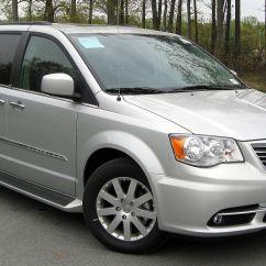 Automatic Door Lock Wiring Diagram Tibia And Fibula Blank Chrysler Minivans (rt) - Wikipedia