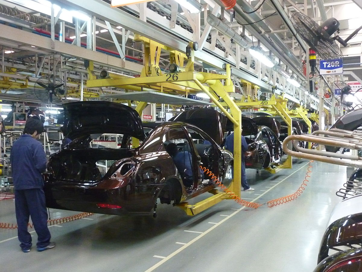 automotive industry wikipedia