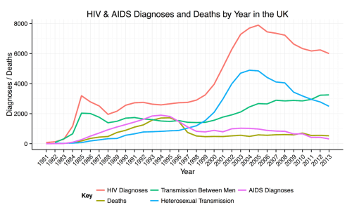 small resolution of diagram of effect of hiv aid
