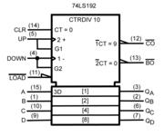 Logic gate : Map (The Full Wiki)