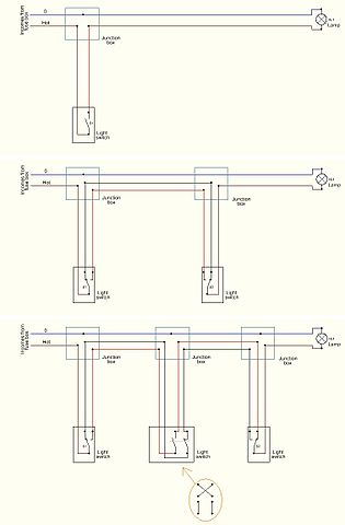 File:Basic wiring diagrams of the light switches.JPG