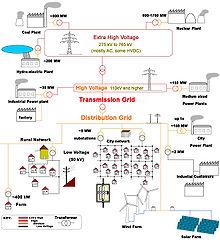 3 Phase Electric Water Heater Wiring Diagrams Kraftverk Wikipedia