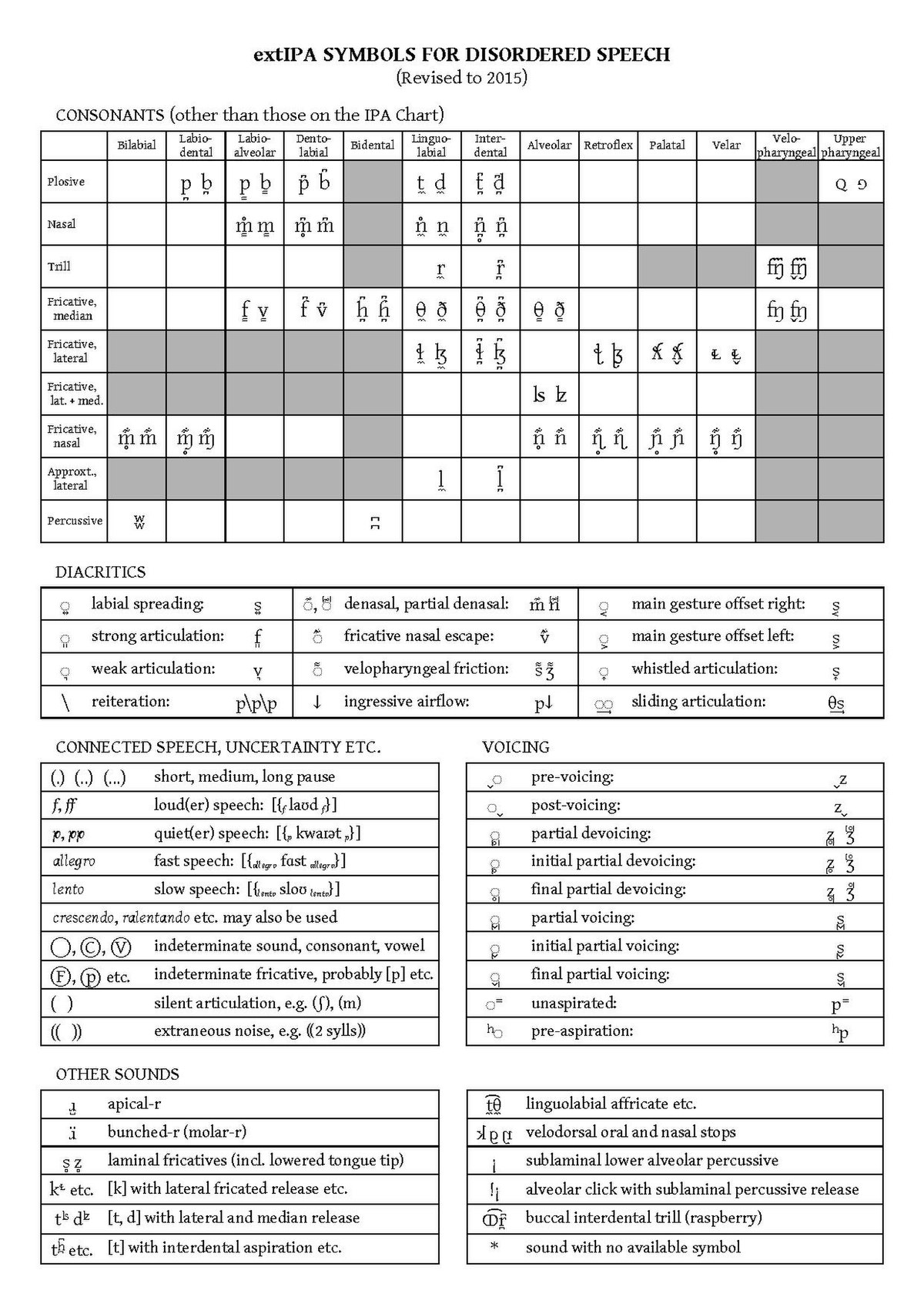 File Extipa Chart