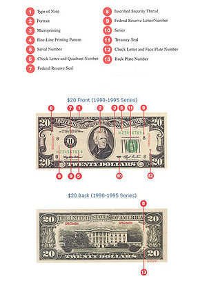 Know Your Money - a summary of anti-counterfei...