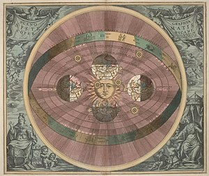 Heliocentric universe, Harmonia Macrocosmica