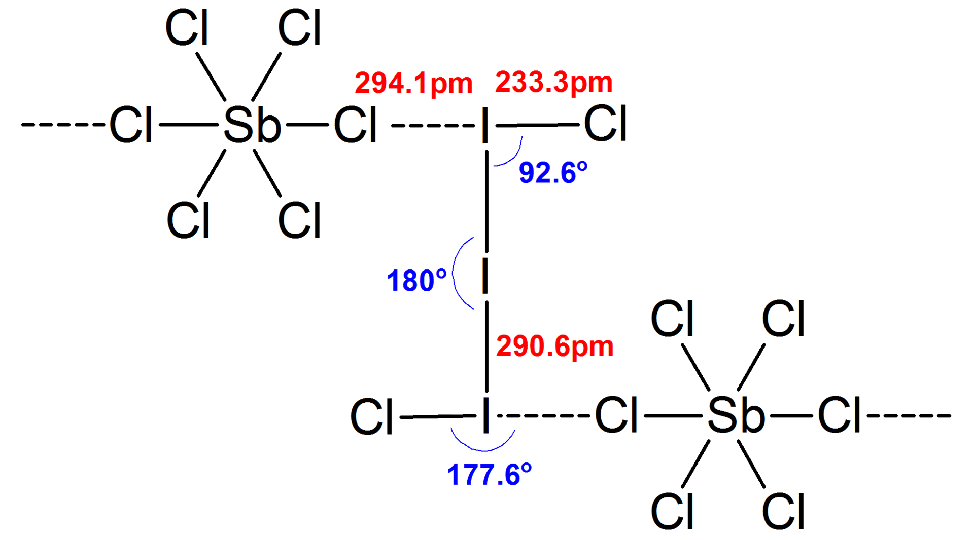 Diagram Of So3 Polyhalogen Ions Wikipedia